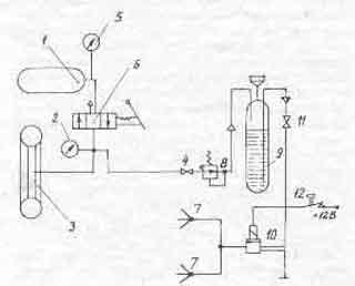 Запорные устройства при сверхнизких температурах